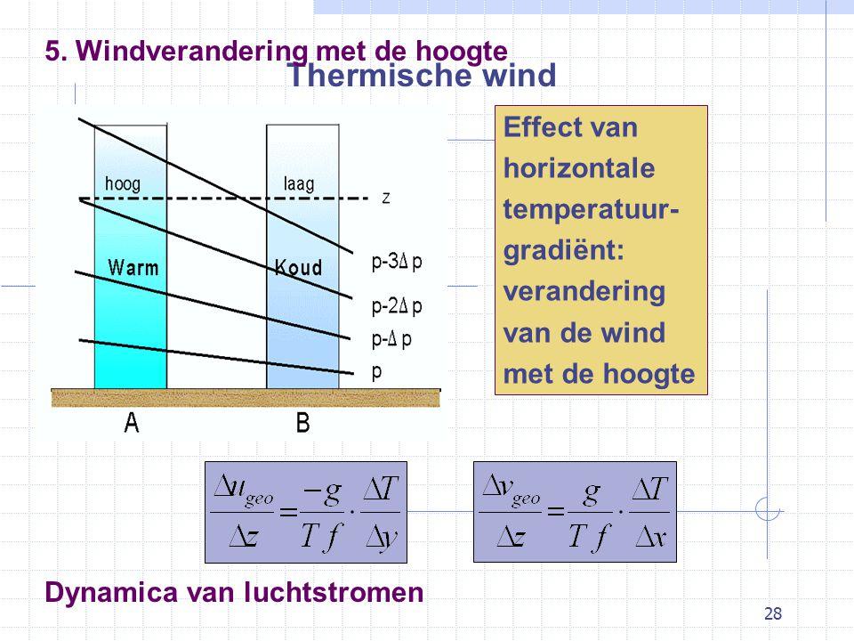 28 Dynamica van luchtstromen Thermische wind 5.