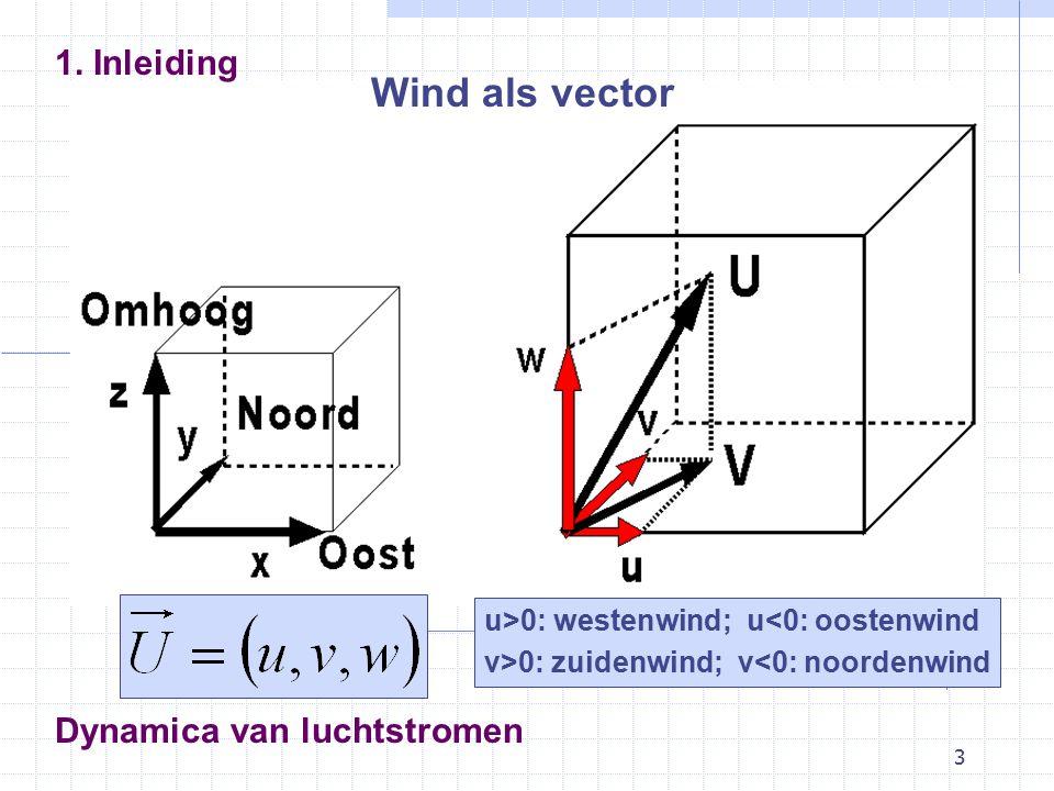 3 Dynamica van luchtstromen Wind als vector 1.