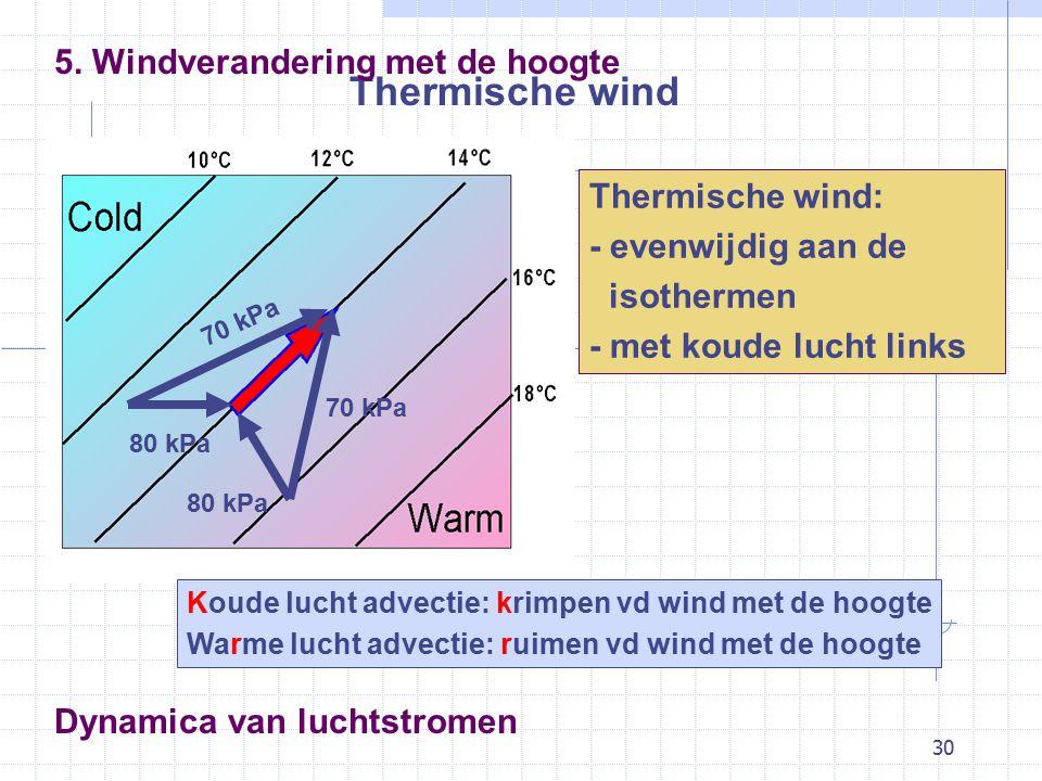 30 Dynamica van luchtstromen Thermische wind 5.
