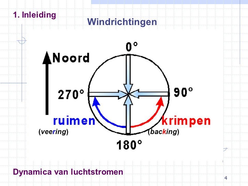 4 Dynamica van luchtstromen Windrichtingen 1. Inleiding (veering)(backing)