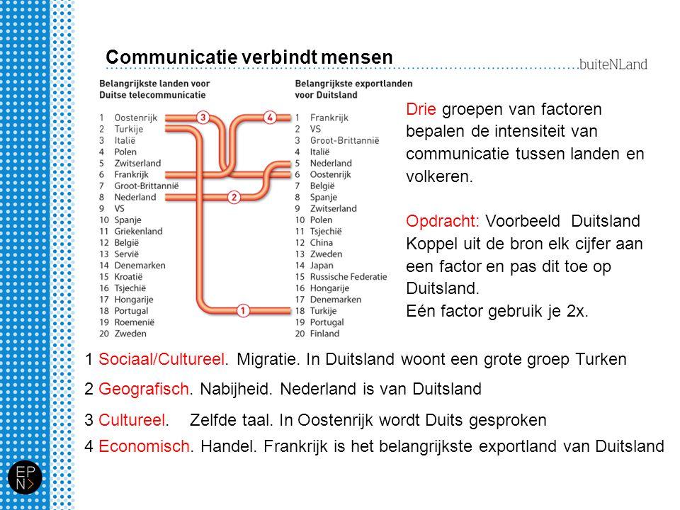 Geld van Noord naar Zuid Na 2007 dalen de directe buitenlandse investeringen.