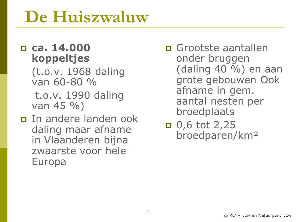13 © RLNH vzw en Natuurpunt vzw  ca.14.000 koppeltjes (t.o.v.