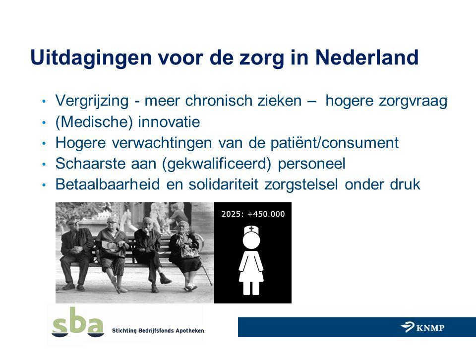 Uitdagingen voor de zorg in Nederland Vergrijzing - meer chronisch zieken – hogere zorgvraag (Medische) innovatie Hogere verwachtingen van de patiënt/