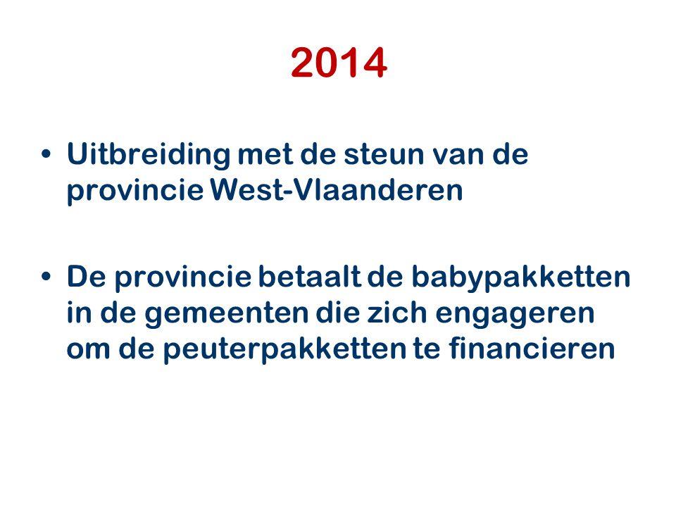 2014 Uitbreiding met de steun van de provincie West-Vlaanderen De provincie betaalt de babypakketten in de gemeenten die zich engageren om de peuterpakketten te financieren