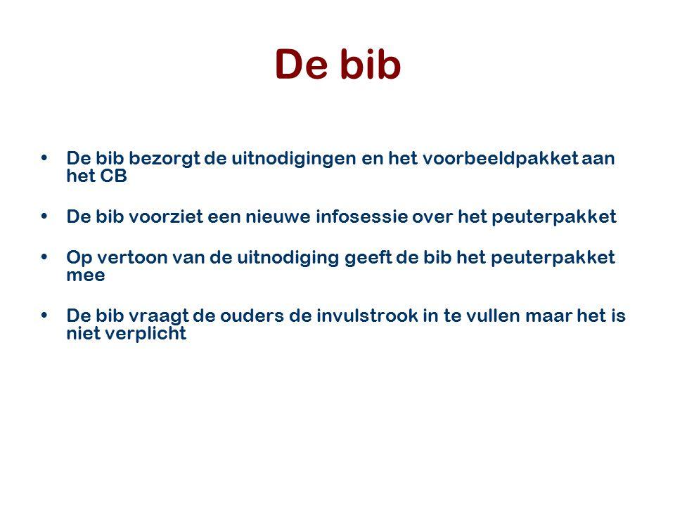 De bib De bib bezorgt de uitnodigingen en het voorbeeldpakket aan het CB De bib voorziet een nieuwe infosessie over het peuterpakket Op vertoon van de