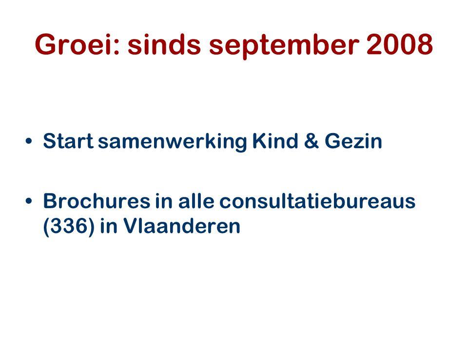 Sinds september 2008 in 20 gemeenten in Oost- en West Vlaanderen 2 pakketten: – 6 maanden: via Kind & Gezin –15 maanden: via de bibliotheek