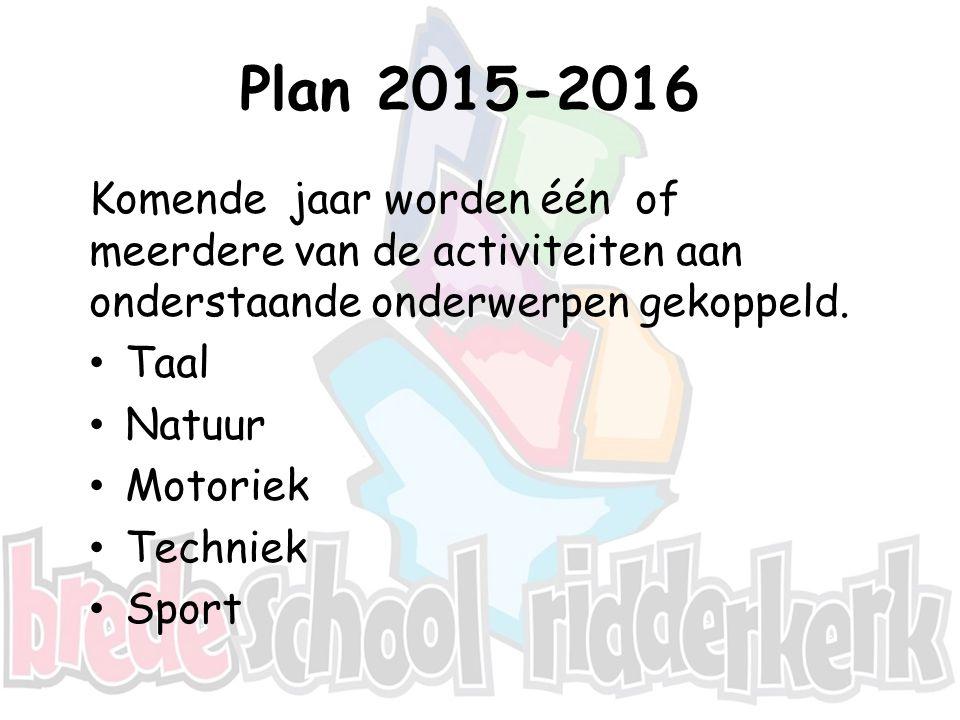 Plan 2015-2016 Komende jaar worden één of meerdere van de activiteiten aan onderstaande onderwerpen gekoppeld. Taal Natuur Motoriek Techniek Sport