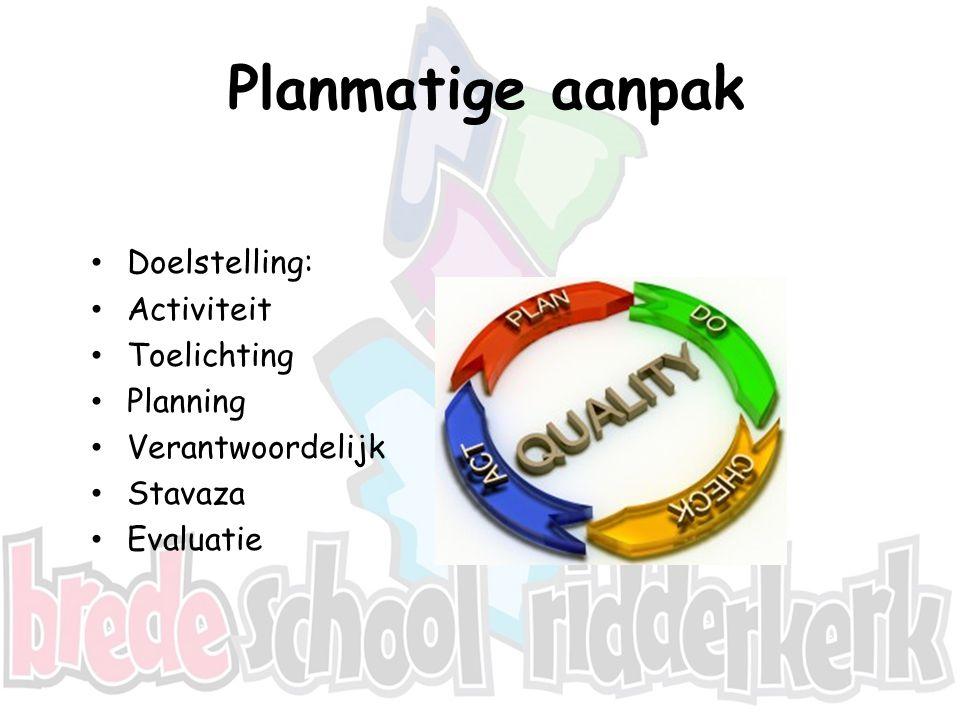 Doelstelling: Activiteit Toelichting Planning Verantwoordelijk Stavaza Evaluatie Planmatige aanpak