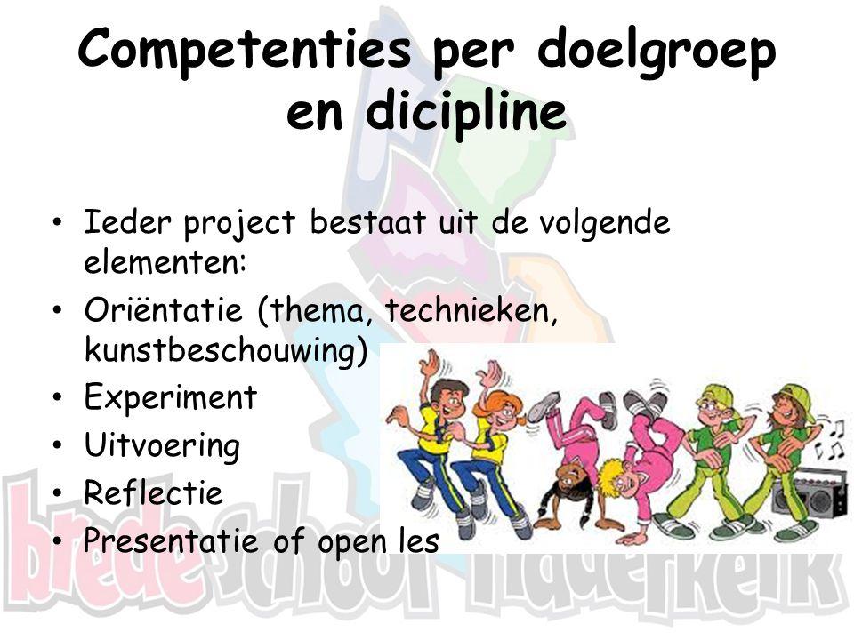 Competenties per doelgroep en dicipline Ieder project bestaat uit de volgende elementen: Oriëntatie (thema, technieken, kunstbeschouwing) Experiment U