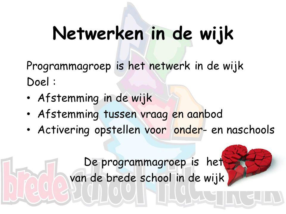 Netwerken in de wijk Programmagroep is het netwerk in de wijk Doel : Afstemming in de wijk Afstemming tussen vraag en aanbod Activering opstellen voor