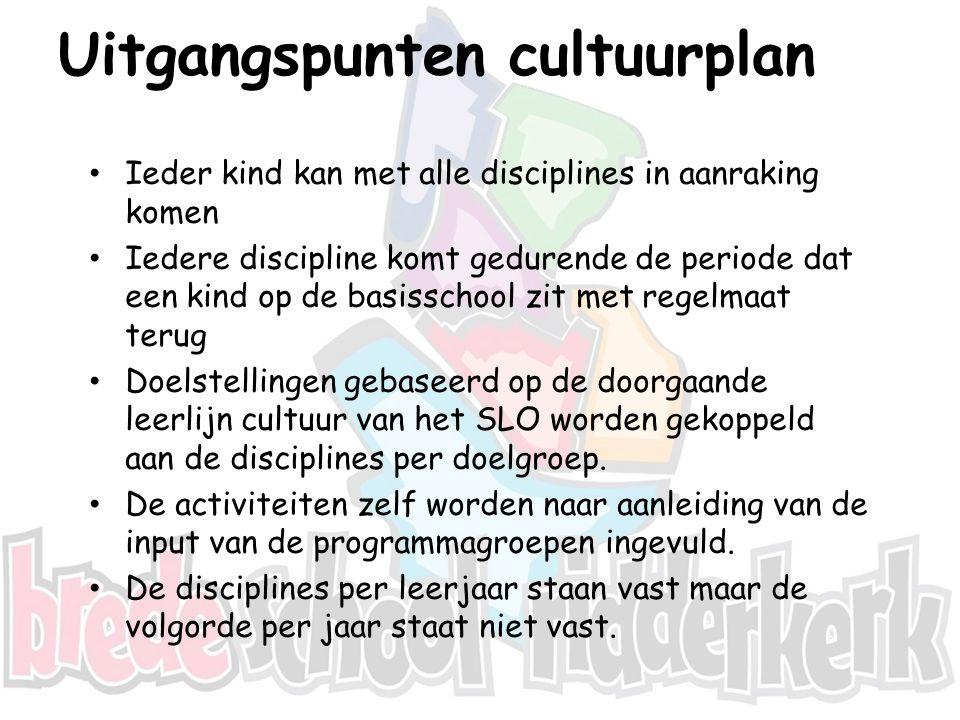 Uitgangspunten cultuurplan Ieder kind kan met alle disciplines in aanraking komen Iedere discipline komt gedurende de periode dat een kind op de basis