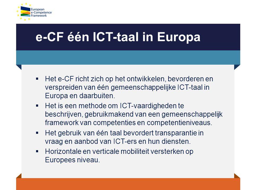 Het Europees e-CF, versie 3.0  Het Europese e-CF raamwerk, beschrijft competenties van ICT-professionals op 4 dimensies: 5 competentiegebieden afgeleid van de ICT bedrijfs- processen(Plan, Build, Run, Enable en Manage) 40 ICT-competenties (incl.