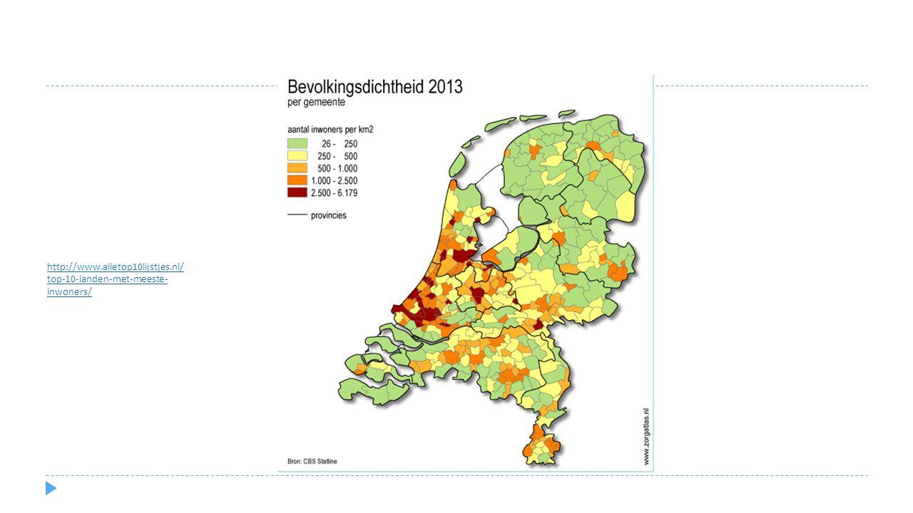 http://www.alletop10lijstjes.nl/ top-10-landen-met-meeste- inwoners/