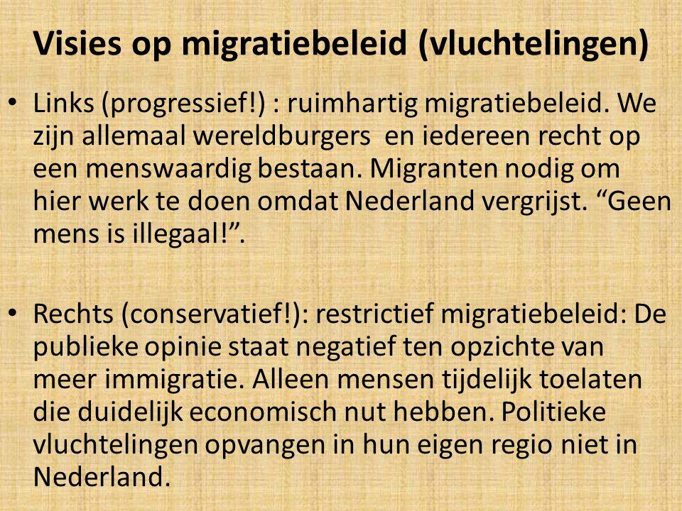 Visies op migratiebeleid (vluchtelingen) Links (progressief!) : ruimhartig migratiebeleid. We zijn allemaal wereldburgers en iedereen recht op een men