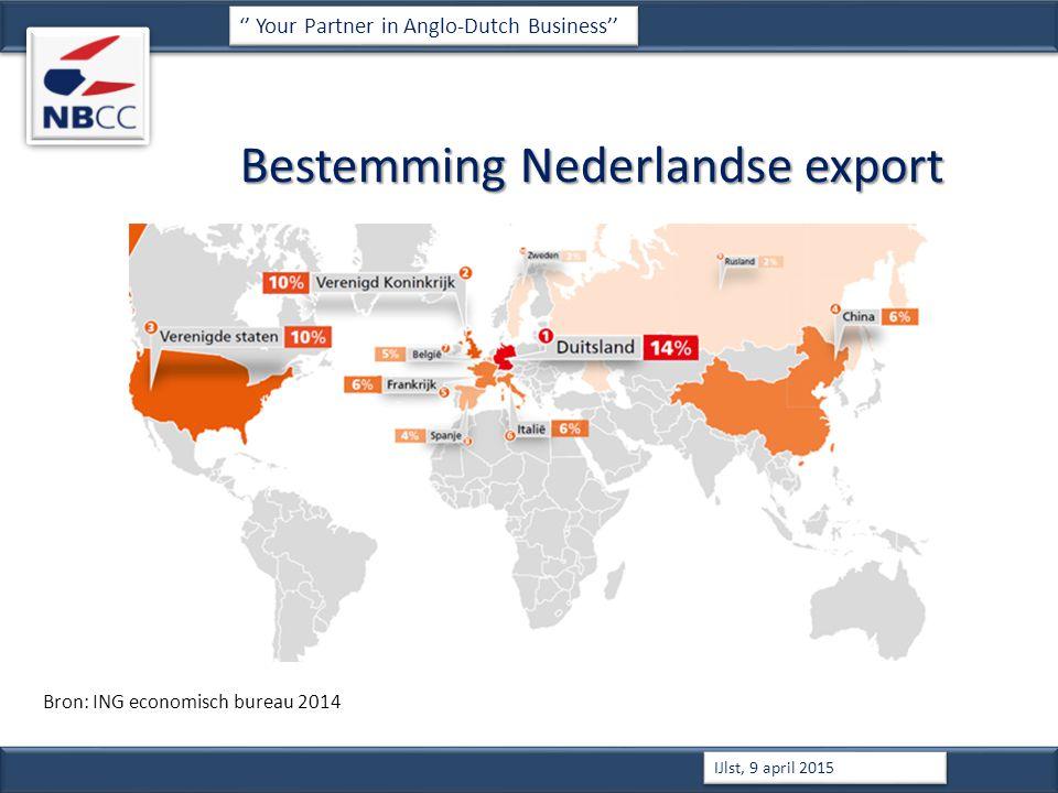 Bestemming Nederlandse export '' Your Partner in Anglo-Dutch Business'' IJlst, 9 april 2015 Bron: ING economisch bureau 2014