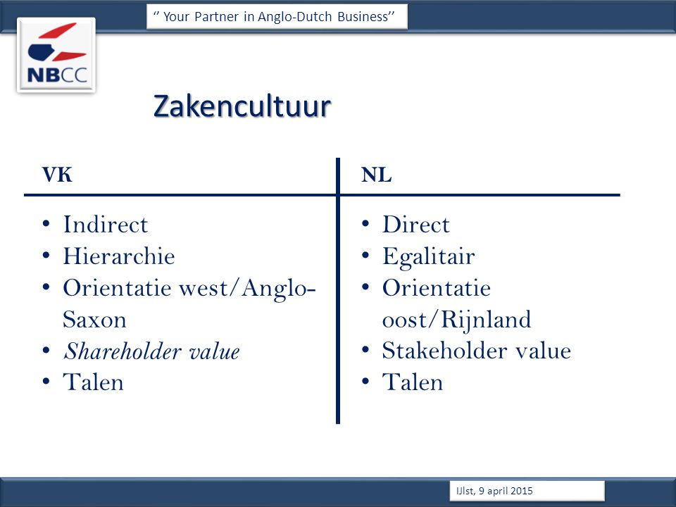 Zakencultuur '' Your Partner in Anglo-Dutch Business'' IJlst, 9 april 2015 VK Indirect Hierarchie Orientatie west/Anglo- Saxon Shareholder value Talen NL Direct Egalitair Orientatie oost/Rijnland Stakeholder value Talen