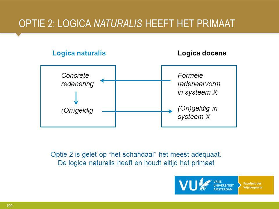 OPTIE 2: LOGICA NATURALIS HEEFT HET PRIMAAT 100 Logica naturalisLogica docens Concrete redenering Formele redeneervorm in systeem X (On)geldig (On)gel