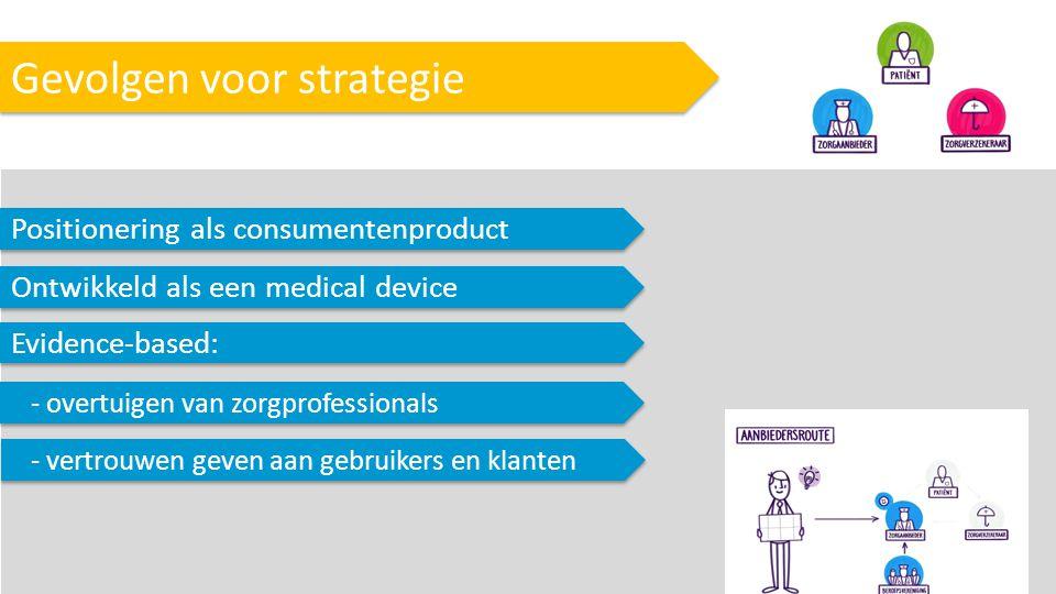 Gevolgen voor strategie Positionering als consumentenproduct Evidence-based: - overtuigen van zorgprofessionals Ontwikkeld als een medical device - vertrouwen geven aan gebruikers en klanten