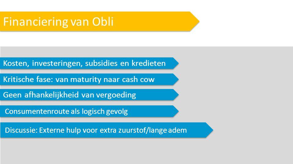 Financiering van Obli Kosten, investeringen, subsidies en kredieten Geen afhankelijkheid van vergoeding Consumentenroute als logisch gevolg Kritische fase: van maturity naar cash cow Discussie: Externe hulp voor extra zuurstof/lange adem
