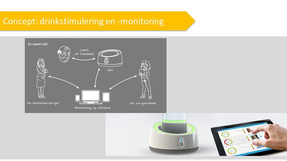Concept: drinkstimulering en -monitoring