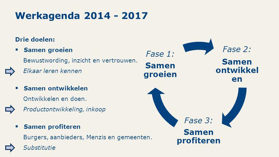 Werkagenda 2014 - 2017 Drie doelen:  Samen groeien Bewustwording, inzicht en vertrouwen. Elkaar leren kennen  Samen ontwikkelen Ontwikkelen en doen.