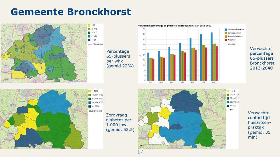 17 Gemeente Bronckhorst