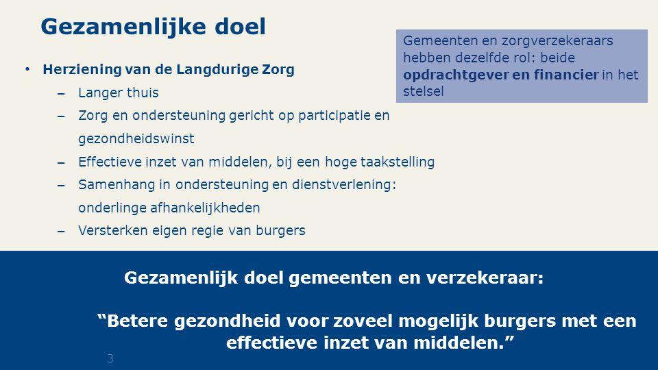Dagelijkse dilemma's uit de praktijk Vervoer jeugd GGZ Vraag: Vervoer voor jeugdigen die ggz-zorg ontvangen is vanaf 1 januari 2015 een verantwoordelijkheid van gemeenten.