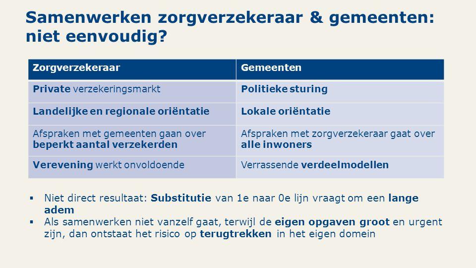 Samenwerken zorgverzekeraar & gemeenten: niet eenvoudig.