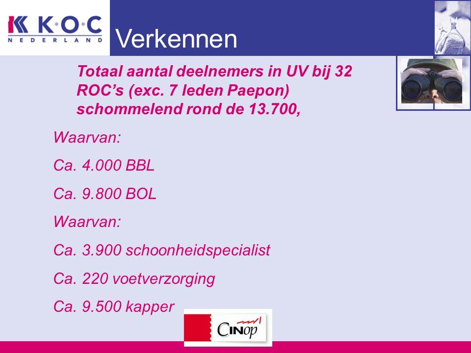 Verkennen Totaal aantal deelnemers in UV bij 32 ROC's (exc. 7 leden Paepon) schommelend rond de 13.700, Waarvan: Ca. 4.000 BBL Ca. 9.800 BOL Waarvan: