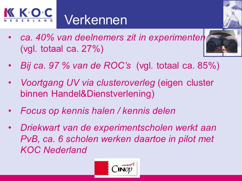 Verkennen ca. 40% van deelnemers zit in experimenten cgo (vgl. totaal ca. 27%) Bij ca. 97 % van de ROC's (vgl. totaal ca. 85%) Voortgang UV via cluste