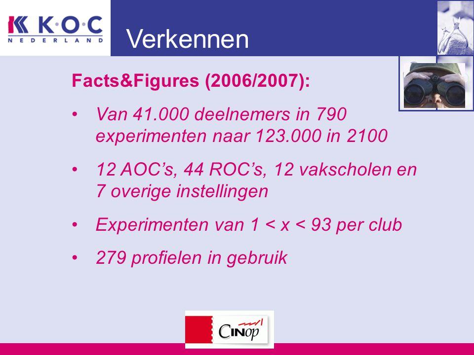 Verkennen Facts&Figures (2006/2007): Van 41.000 deelnemers in 790 experimenten naar 123.000 in 2100 12 AOC's, 44 ROC's, 12 vakscholen en 7 overige instellingen Experimenten van 1 < x < 93 per club 279 profielen in gebruik