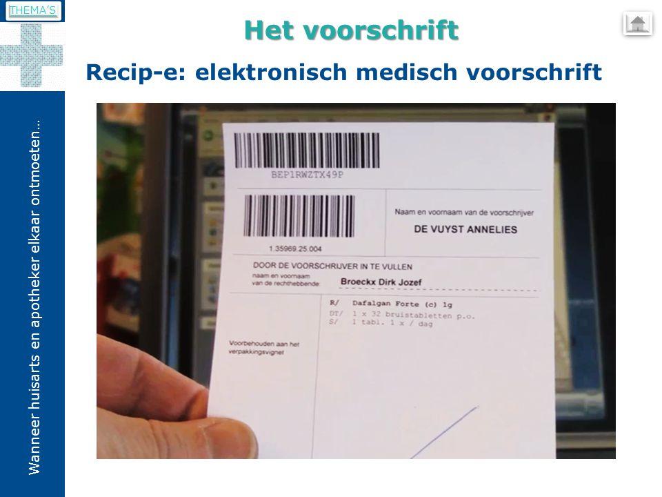 Wanneer huisarts en apotheker elkaar ontmoeten… Recip-e: elektronisch medisch voorschrift Het voorschrift THEMA'S