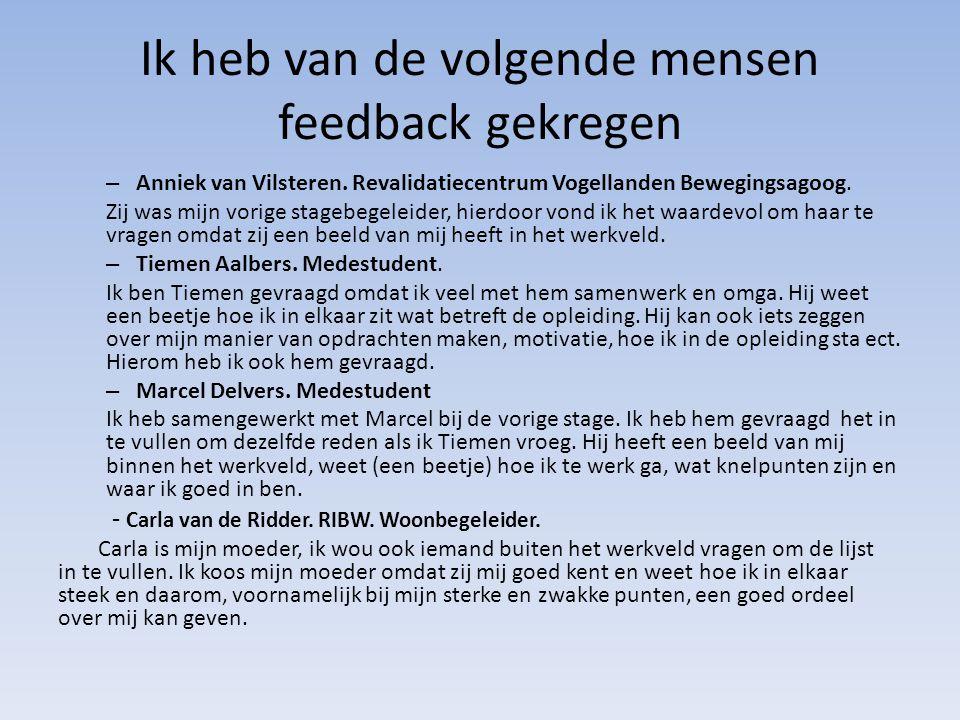 Ik heb van de volgende mensen feedback gekregen – Anniek van Vilsteren. Revalidatiecentrum Vogellanden Bewegingsagoog. Zij was mijn vorige stagebegele