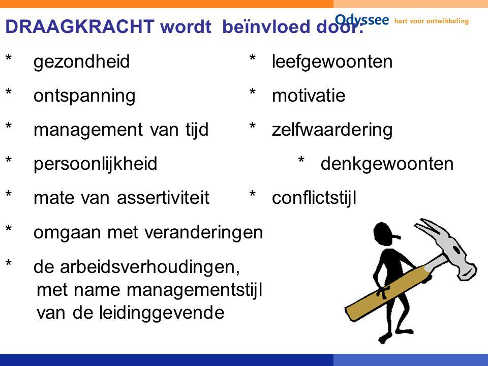 DRAAGKRACHT wordt beïnvloed door: * gezondheid * leefgewoonten * ontspanning * motivatie * management van tijd * zelfwaardering * persoonlijkheid * de