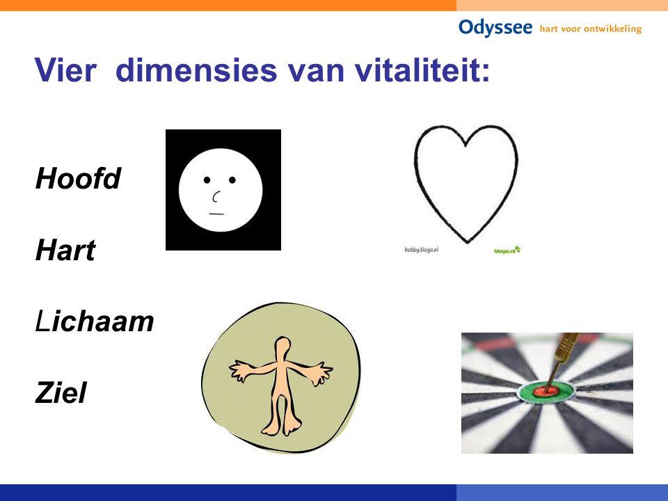 Vier dimensies van vitaliteit: Hoofd Hart Lichaam Ziel