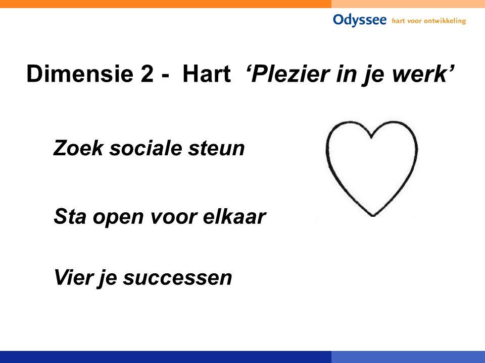 Dimensie 2 - Hart 'Plezier in je werk' Zoek sociale steun Sta open voor elkaar Vier je successen