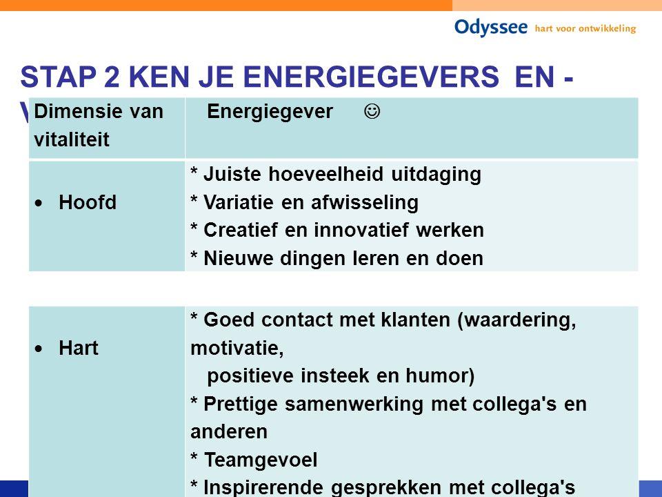 STAP 2 KEN JE ENERGIEGEVERS EN - VRETERS Dimensie van vitaliteit Energiegever  Hoofd * Juiste hoeveelheid uitdaging * Variatie en afwisseling * Creat