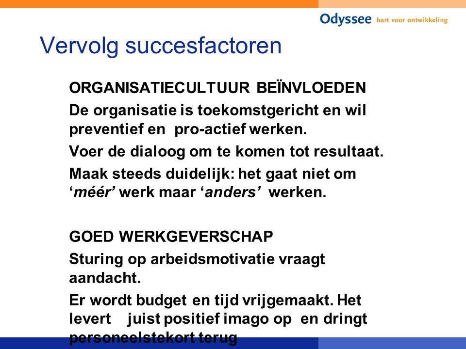 Vervolg succesfactoren ORGANISATIECULTUUR BEÏNVLOEDEN De organisatie is toekomstgericht en wil preventief en pro-actief werken. Voer de dialoog om te