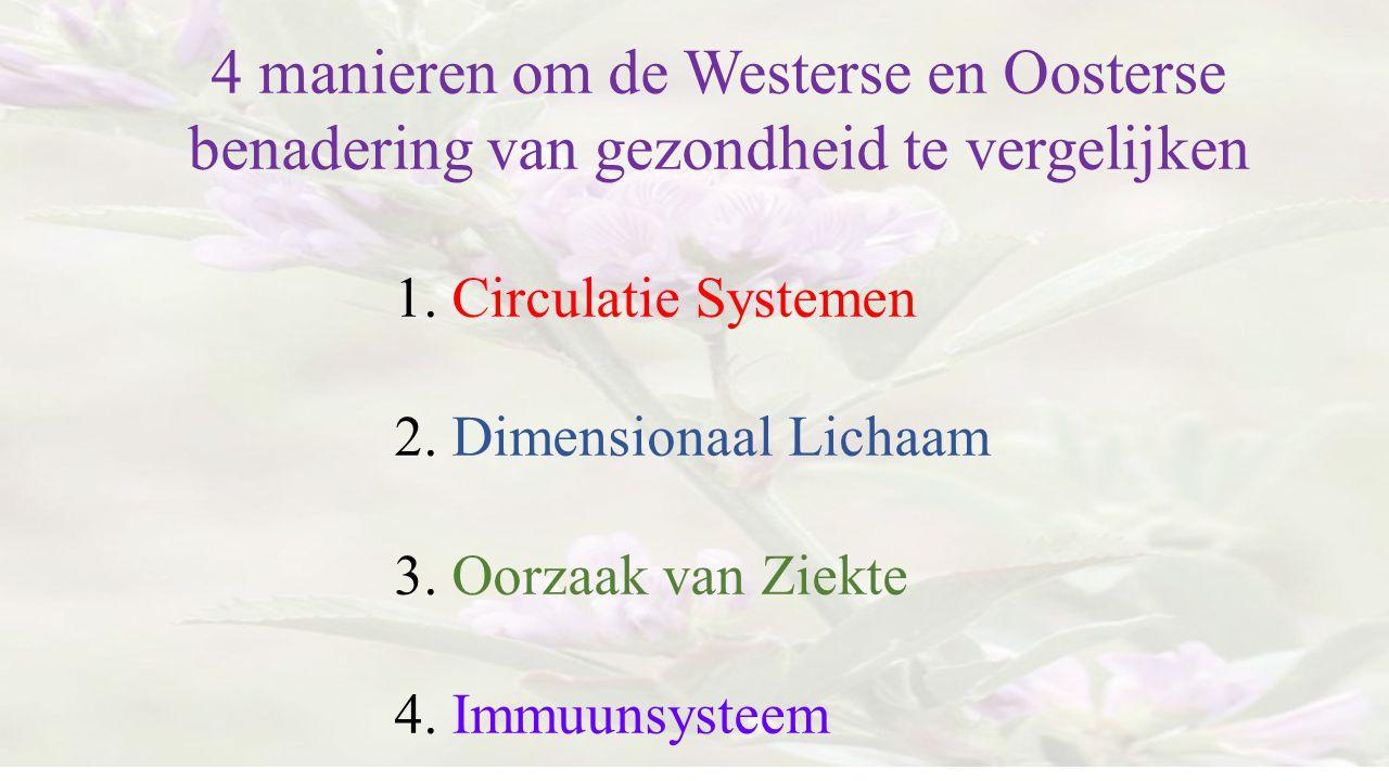 4 manieren om de Westerse en Oosterse benadering van gezondheid te vergelijken 1. Circulatie Systemen 2. Dimensionaal Lichaam 3. Oorzaak van Ziekte 4.