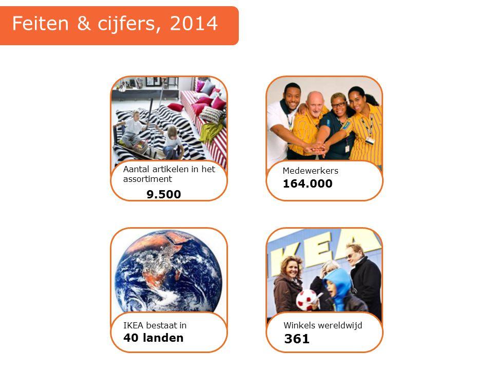 9.500 Aantal artikelen in het assortiment Feiten & cijfers, 2014 IKEA bestaat in 40 landen Medewerkers 164.000 Winkels wereldwijd 361