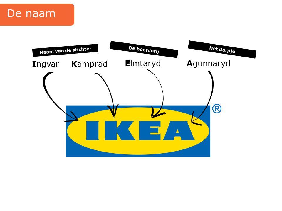 Naam van de stichter Ingvar De boerderij Elmtaryd Het dorpje Agunnaryd De naam Kamprad