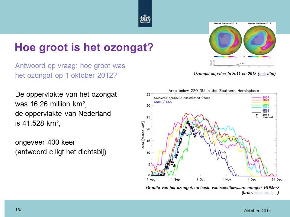 Hoe groot is het ozongat? 13/ Oktober 2014 Antwoord op vraag: hoe groot was het ozongat op 1 oktober 2012? De oppervlakte van het ozongat was 16.26 mi