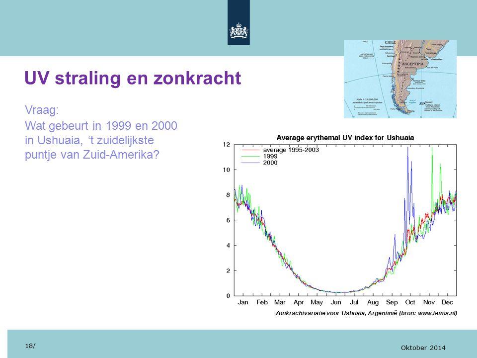 UV straling en zonkracht 18/ Oktober 2014 Vraag: Wat gebeurt in 1999 en 2000 in Ushuaia, 't zuidelijkste puntje van Zuid-Amerika.