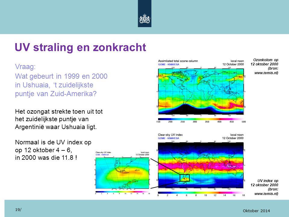 UV straling en zonkracht 19/ Oktober 2014 Vraag: Wat gebeurt in 1999 en 2000 in Ushuaia, 't zuidelijkste puntje van Zuid-Amerika? Het ozongat strekte
