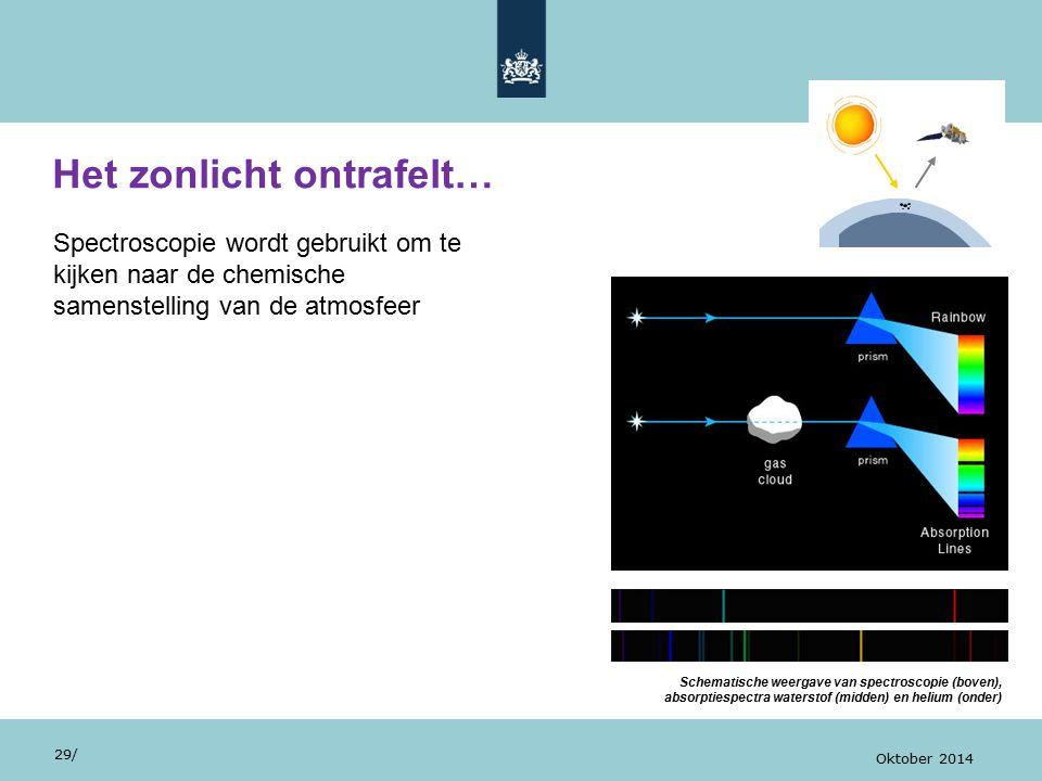 Het zonlicht ontrafelt… 29/ Oktober 2014 Spectroscopie wordt gebruikt om te kijken naar de chemische samenstelling van de atmosfeer Wereldkaart troposferisch NO2, 2005-2012 (OMI) Schematische weergave van spectroscopie (boven), absorptiespectra waterstof (midden) en helium (onder) Wereldkaart troposferisch NO2, 2005-2012 (OMI)