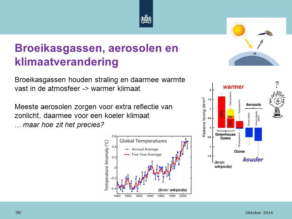 Broeikasgassen, aerosolen en klimaatverandering 38/ Oktober 2014 (bron: wikipedia) warmer kouder (bron: wikipedia) Broeikasgassen houden straling en d