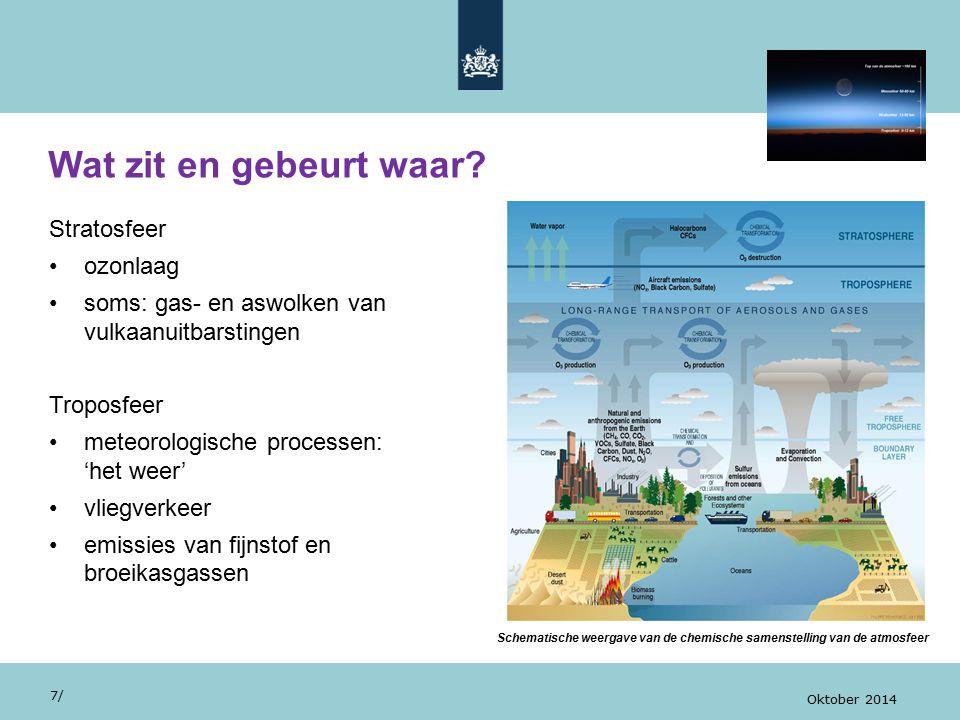 Wat zit en gebeurt waar? 7/ Oktober 2014 Stratosfeer ozonlaag soms: gas- en aswolken van vulkaanuitbarstingen Troposfeer meteorologische processen: 'h