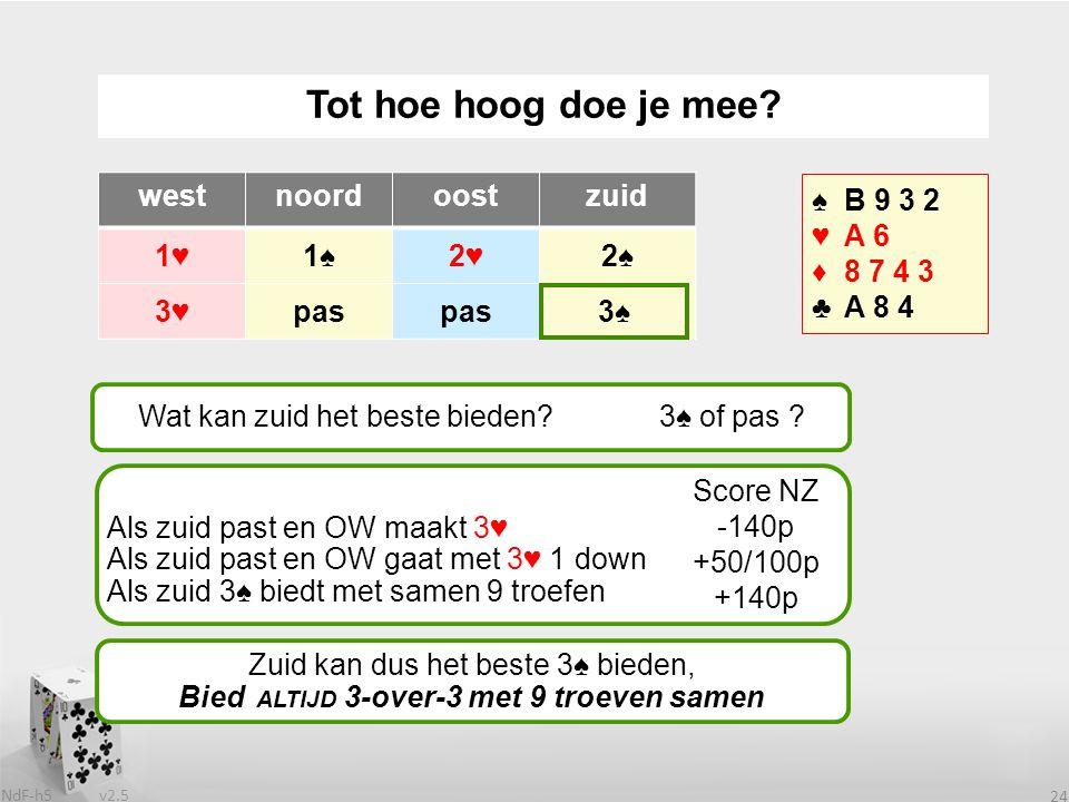 v2.5 NdF-h5 24 Tot hoe hoog doe je mee.westnoordoostzuid 1♥1♠2♥2♠ 3♥pas .