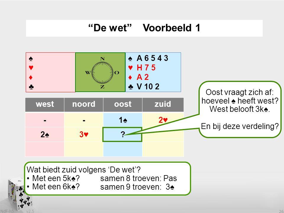 v2.5 NdF-h5 26 westnoordoostzuid --1♠2♥ 2♠3♥.Wat biedt zuid volgens 'De wet'.