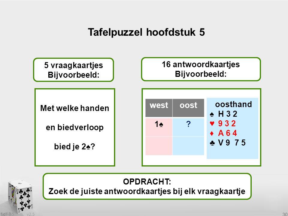 v2.5 NdF-h5 30 1e18 30 Tafelpuzzel hoofdstuk 5 OPDRACHT: Zoek de juiste antwoordkaartjes bij elk vraagkaartje 5 vraagkaartjes Bijvoorbeeld: 16 antwoordkaartjes Bijvoorbeeld: Met welke handen en biedverloop bied je 2♠.
